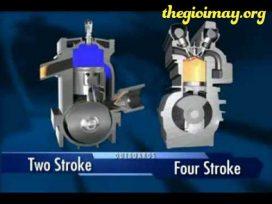 Nguyên lý hoạt động của động cơ 2 kỳ