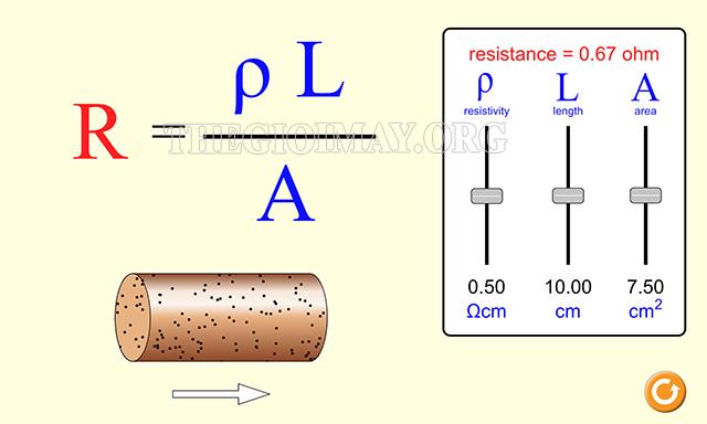 Công thức tính điện trở của dây dẫn