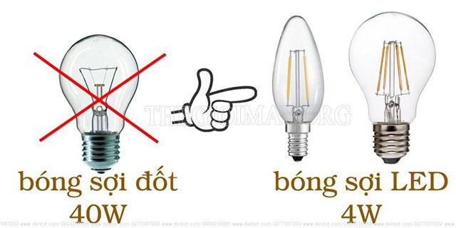 Làm thế nào để sử dụng điện hiệu quả