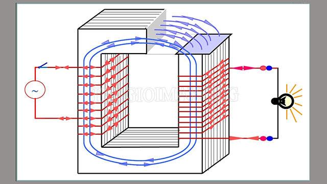 Nguyên lý làm việc của máy biến áp 3 pha