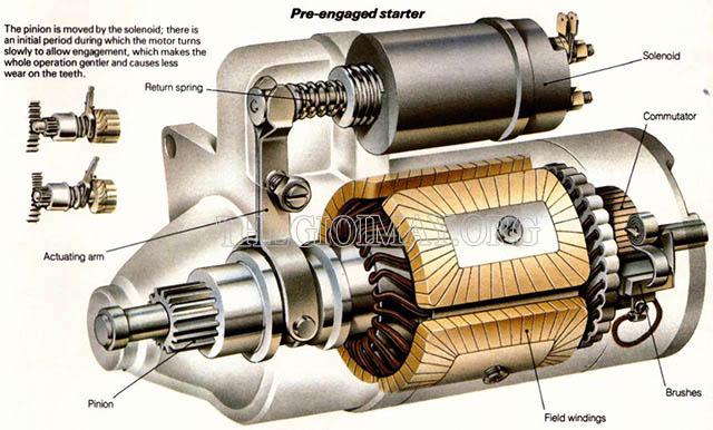 Cấu tạo bên trong động cơ điện 1 pha