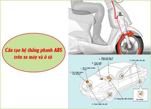 Cấu tạo hệ thống ABS