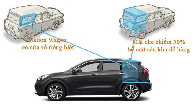 dong-station-wagon-co-2-diem-phan-biet-ro-rang