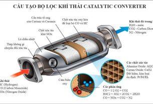catalytic-converter-la-gi