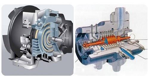 Cấu tạo của máy nén khí ly tâm