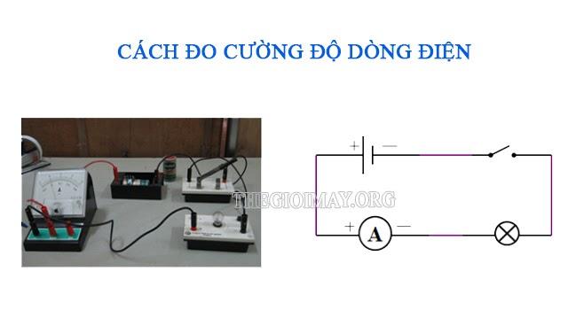 cach-do-cuong-do-dong-dien