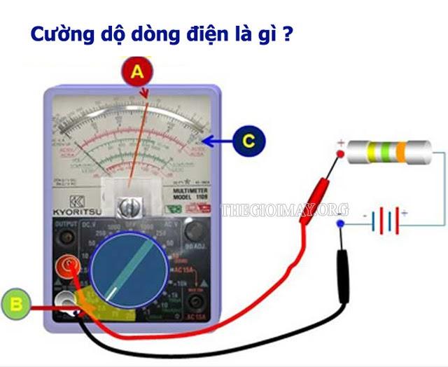 cong-thuc-tinh-cuong-do-dong-dien